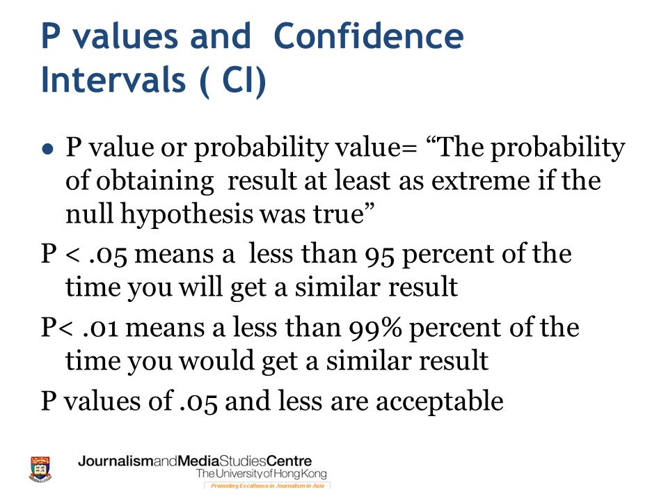"""P values and Confidence Intervals ( CI) P value or probability value= """"The probability of obtaining result at least as extreme if the null hypothesis"""