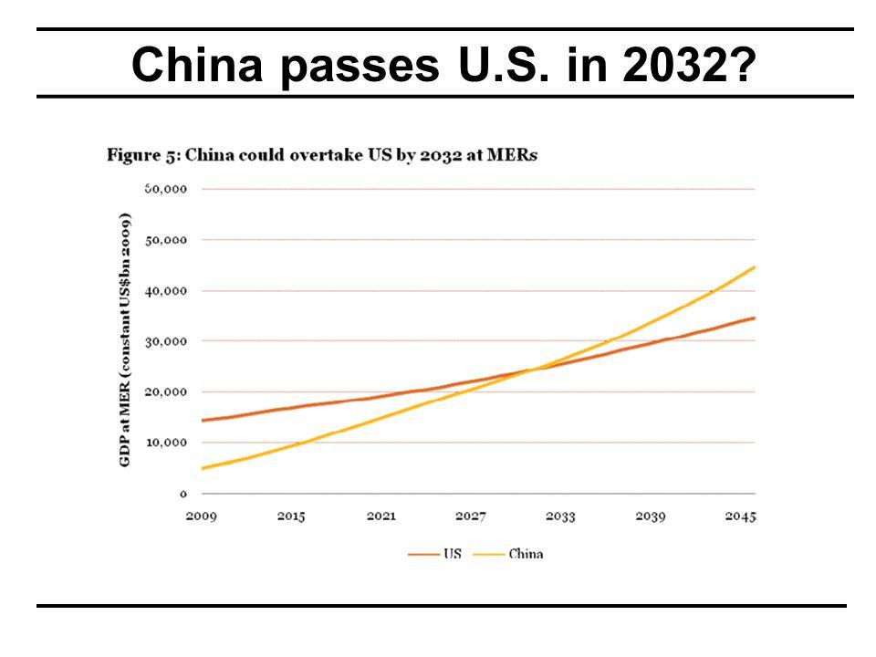 China passes U.S. in 2032?