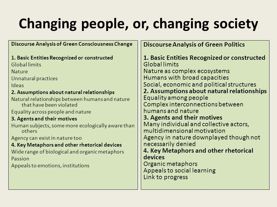 Changing people, or, changing society Discourse Analysis of Green Consciousness Change 1.