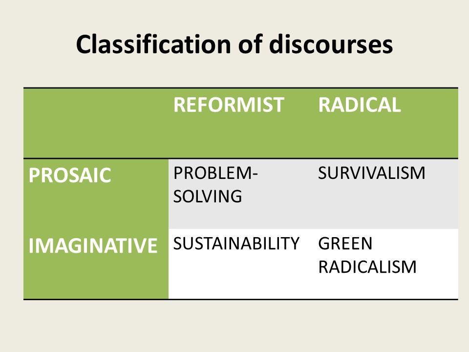 Classification of discourses REFORMISTRADICAL PROSAIC PROBLEM- SOLVING SURVIVALISM IMAGINATIVE SUSTAINABILITYGREEN RADICALISM