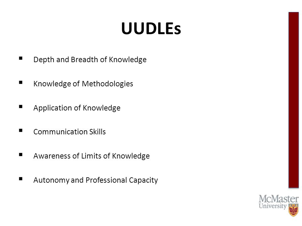 UUDLEs  Depth and Breadth of Knowledge  Knowledge of Methodologies  Application of Knowledge  Communication Skills  Awareness of Limits of Knowledge  Autonomy and Professional Capacity