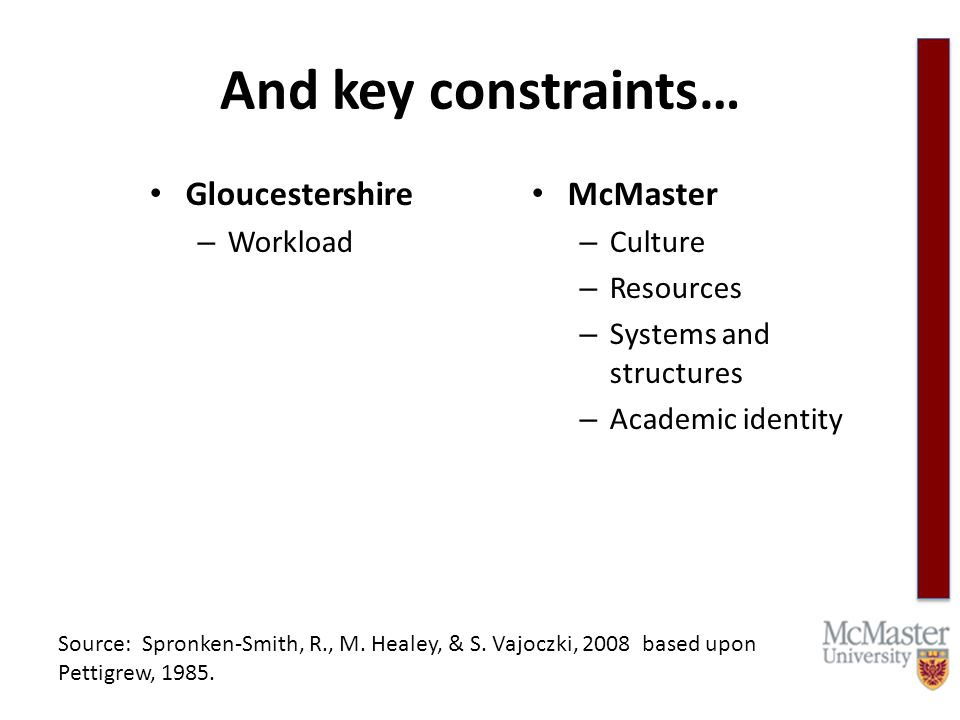 And key constraints… Gloucestershire – Workload McMaster – Culture – Resources – Systems and structures – Academic identity Source: Spronken-Smith, R., M.
