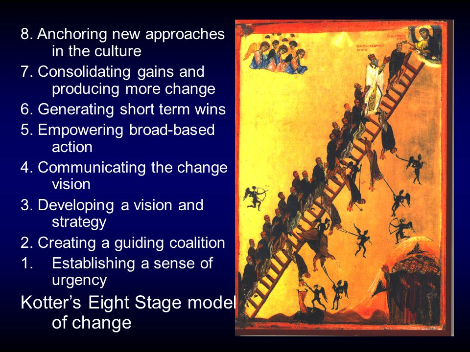 8. Anchoring new approaches in the culture 7. Consolidating gains and producing more change 6.