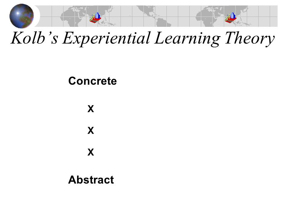 Concrete Experience (CE) DO Reflective Observation (RO) REFLECT Active Experimentation (AE) PLAN Abstract Conceptualisation (AC) THINK Kolb's Experiential Learning Theory