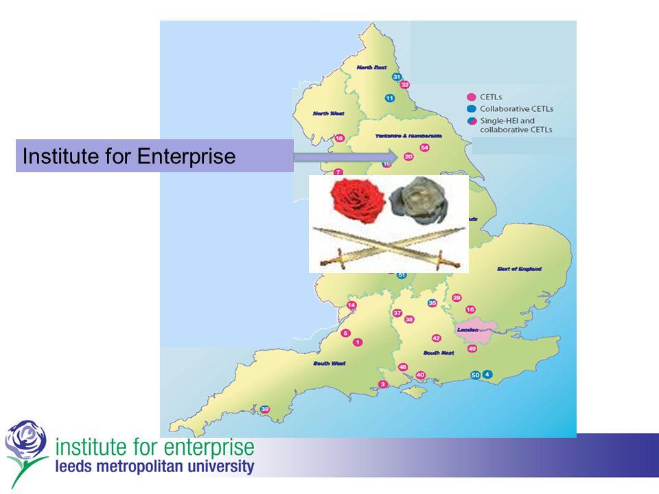 Institute for Enterprise