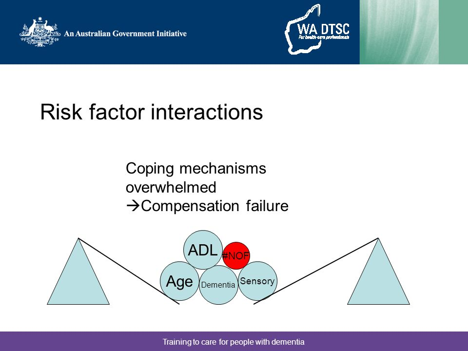 Training to care for people with dementia Risk factor interactions Age Dementia ADL Sensory #NOF Coping mechanisms overwhelmed  Compensation failure