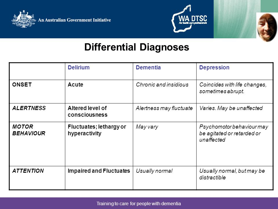 Training to care for people with dementia Differential Diagnoses DeliriumDementiaDepression ONSETAcuteChronic and insidiousCoincides with life changes
