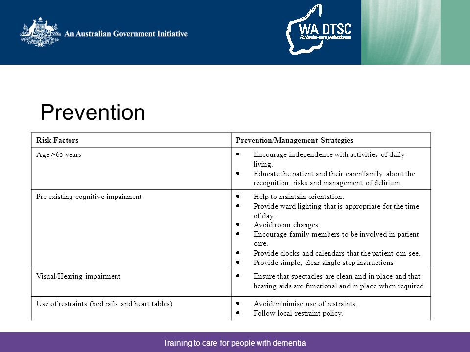 Training to care for people with dementia Prevention Risk FactorsPrevention/Management Strategies Age ≥65 years  Encourage independence with activities of daily living.
