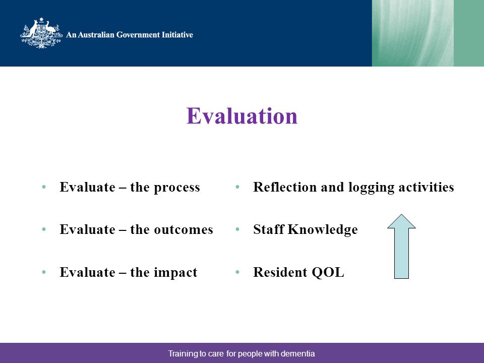 Evaluation Evaluate – the process Evaluate – the outcomes Evaluate – the impact Reflection and logging activities Staff Knowledge Resident QOL Training to care for people with dementia