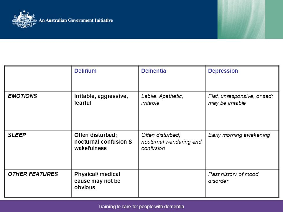 Training to care for people with dementia DeliriumDementiaDepression EMOTIONSIrritable, aggressive, fearful Labile.