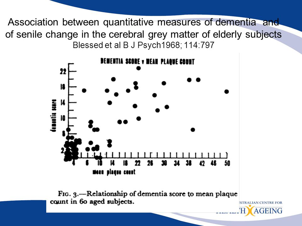 Association between quantitative measures of dementia and of senile change in the cerebral grey matter of elderly subjects Blessed et al B J Psych1968