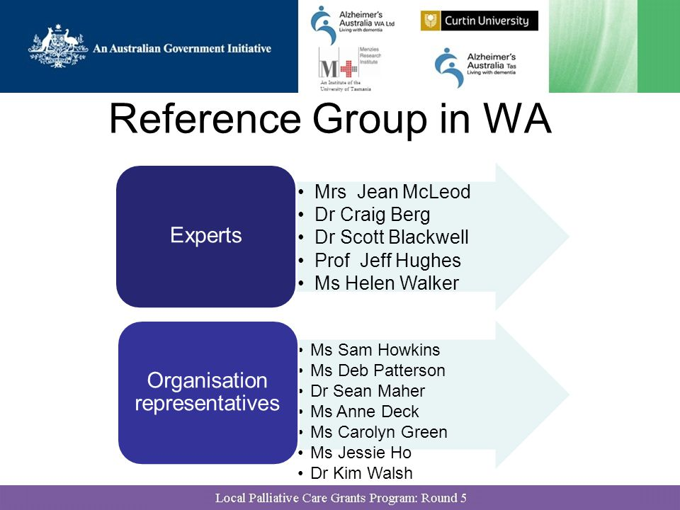 Reference Group in WA Mrs Jean McLeod Dr Craig Berg Dr Scott Blackwell Prof Jeff Hughes Ms Helen Walker Experts Ms Sam Howkins Ms Deb Patterson Dr Sean Maher Ms Anne Deck Ms Carolyn Green Ms Jessie Ho Dr Kim Walsh Organisation representatives