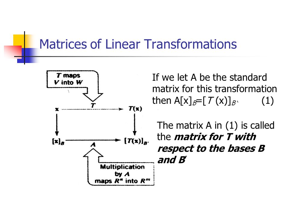 Matrices of Linear Transformations If we let A be the standard matrix for this transformation then A[x] B =[T (x)] B ' (1) The matrix A in (1) is call
