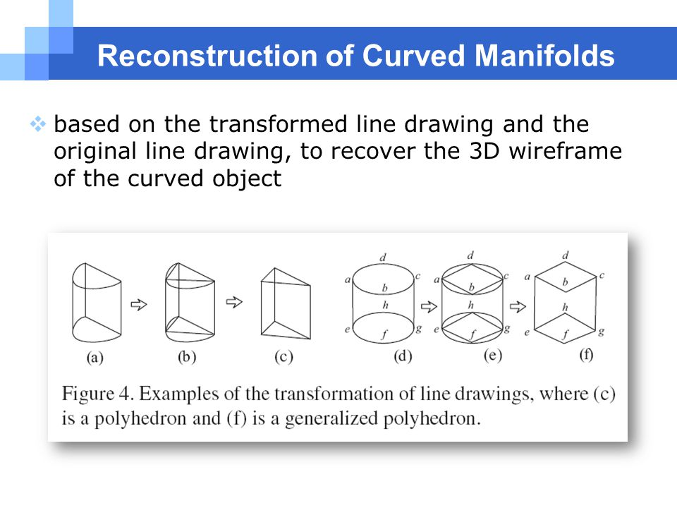 Reconstruction of Curved Manifolds  based on the transformed line drawing and the original line drawing, to recover the 3D wireframe of the curved object