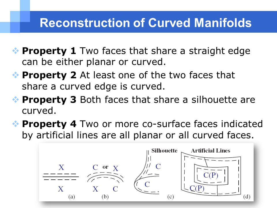 Reconstruction of Curved Manifolds  Property 1 Two faces that share a straight edge can be either planar or curved.