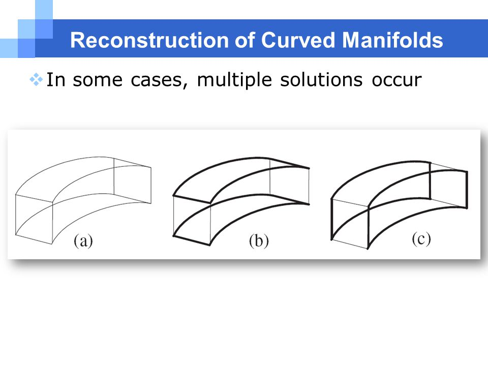 Reconstruction of Curved Manifolds  In some cases, multiple solutions occur