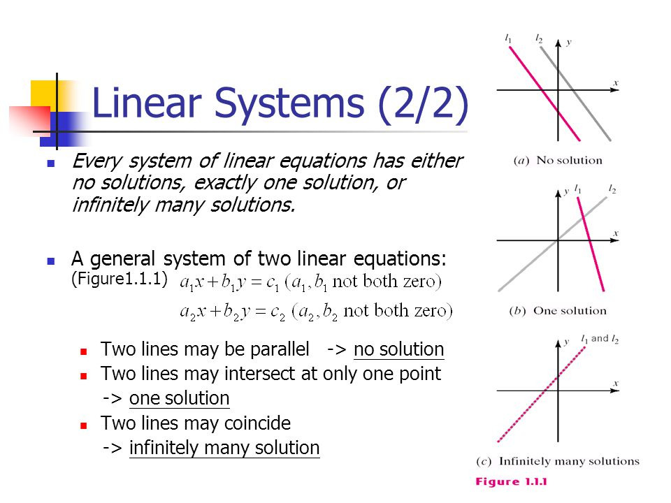 Example 3 Solutions of Four Linear Systems (a) Solution (a) the corresponding system of equations is : Suppose that the augmented matrix for a system of linear equations have been reduced by row operations to the given reduced row-echelon form.