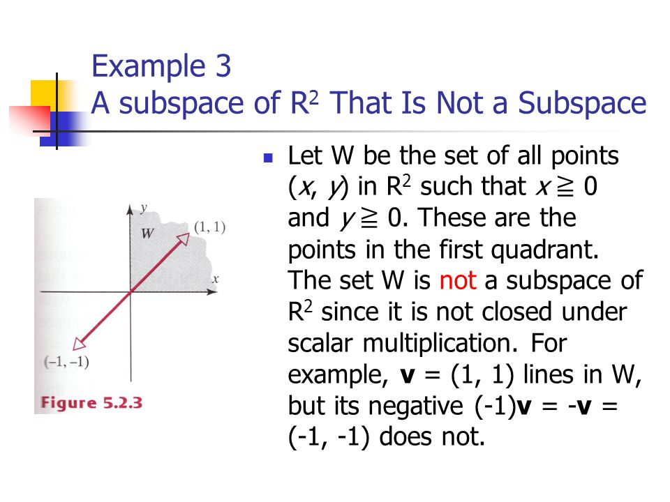 Example 3 A subspace of R 2 That Is Not a Subspace Let W be the set of all points (x, y) in R 2 such that x ≧ 0 and y ≧ 0. These are the points in the