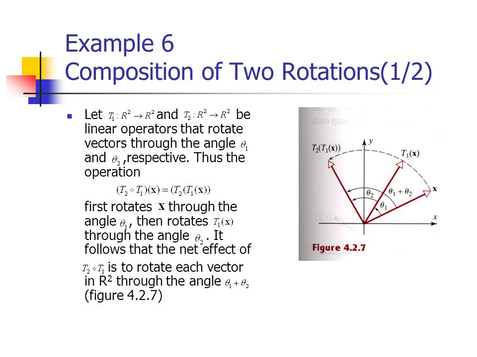 Example 6 Composition of Two Rotations(1/2) Let and be linear operators that rotate vectors through the angle and,respective. Thus the operation first