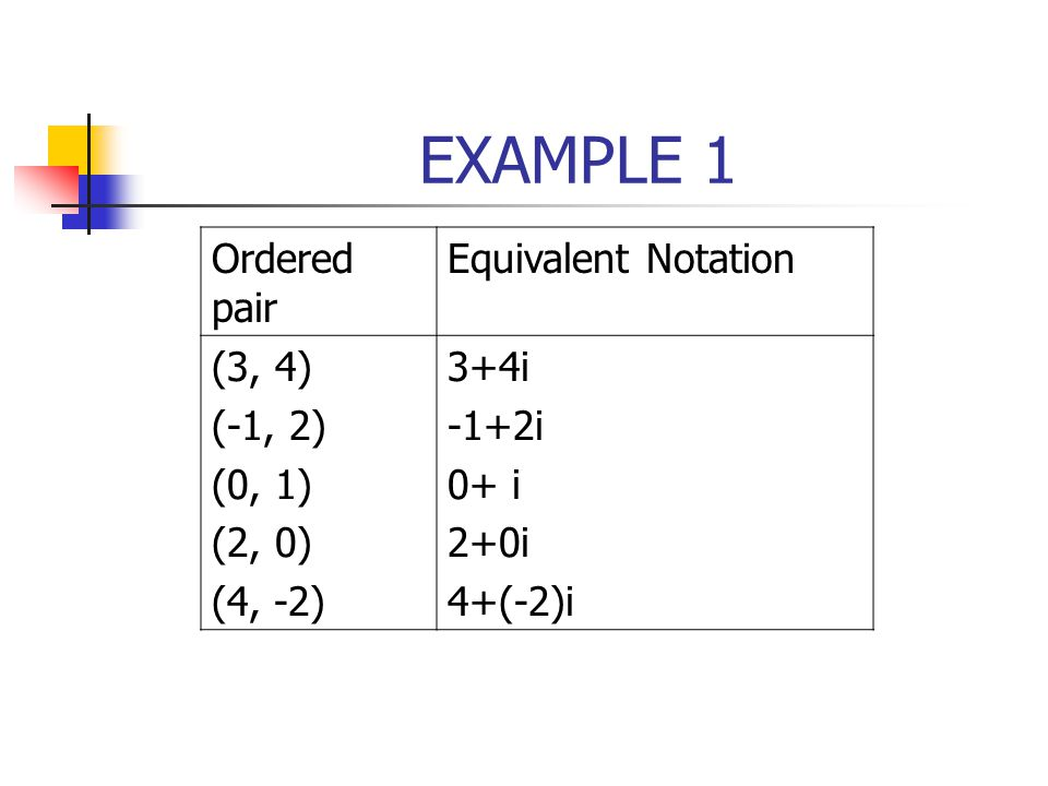 Example 1(cont.) Solution(a) : The value for r is