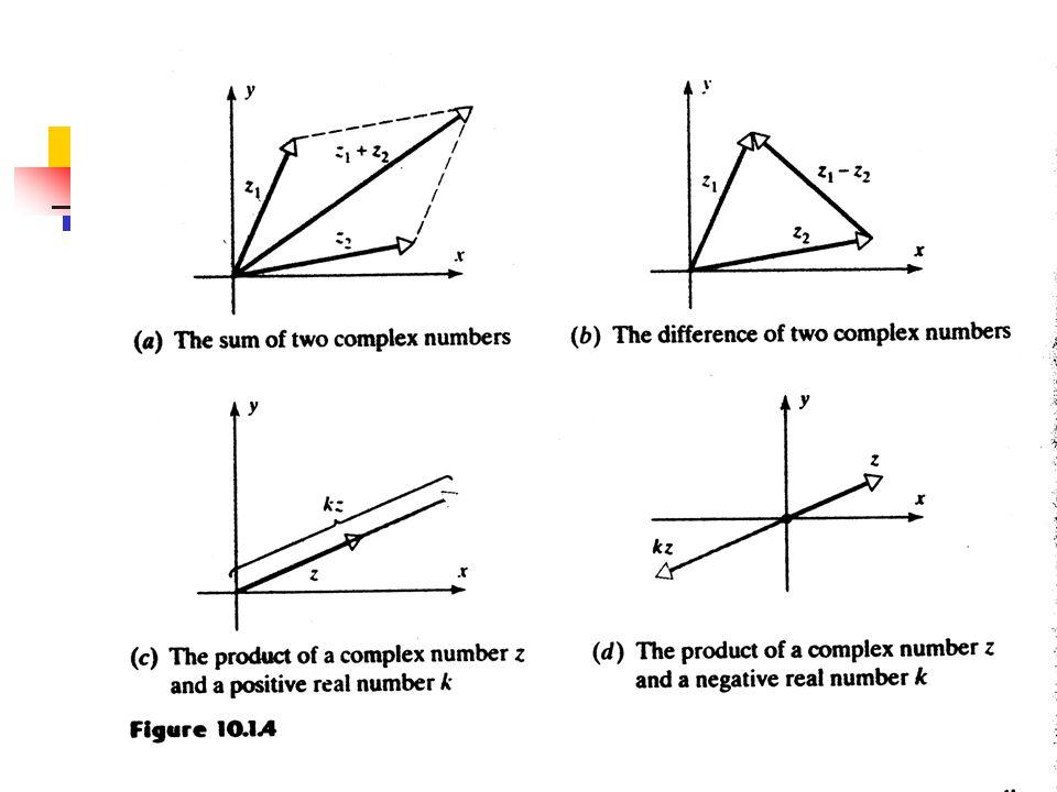 EXAMPLE 3 If z1=4-5i, z2=-1+6i, find z1+z2, z1-z2, 3z1, and – z2.