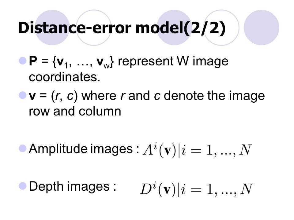 Distance-error model(2/2) P = {v 1, …, v w } represent W image coordinates. v = (r, c) where r and c denote the image row and column Amplitude images