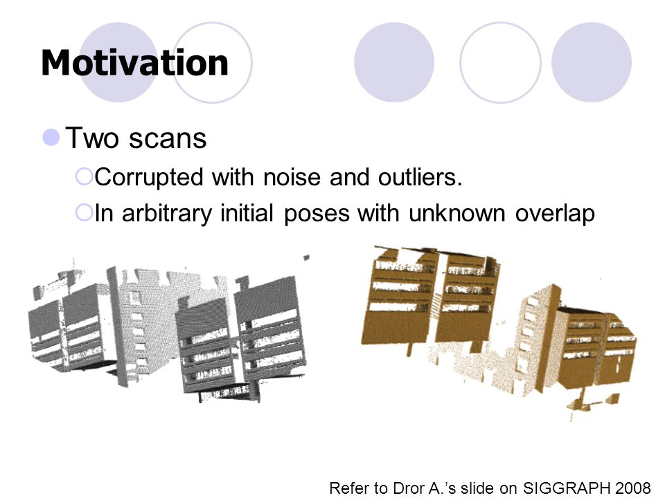Motivation Two scans  Corrupted with noise and outliers.  In arbitrary initial poses with unknown overlap Refer to Dror A.'s slide on SIGGRAPH 2008