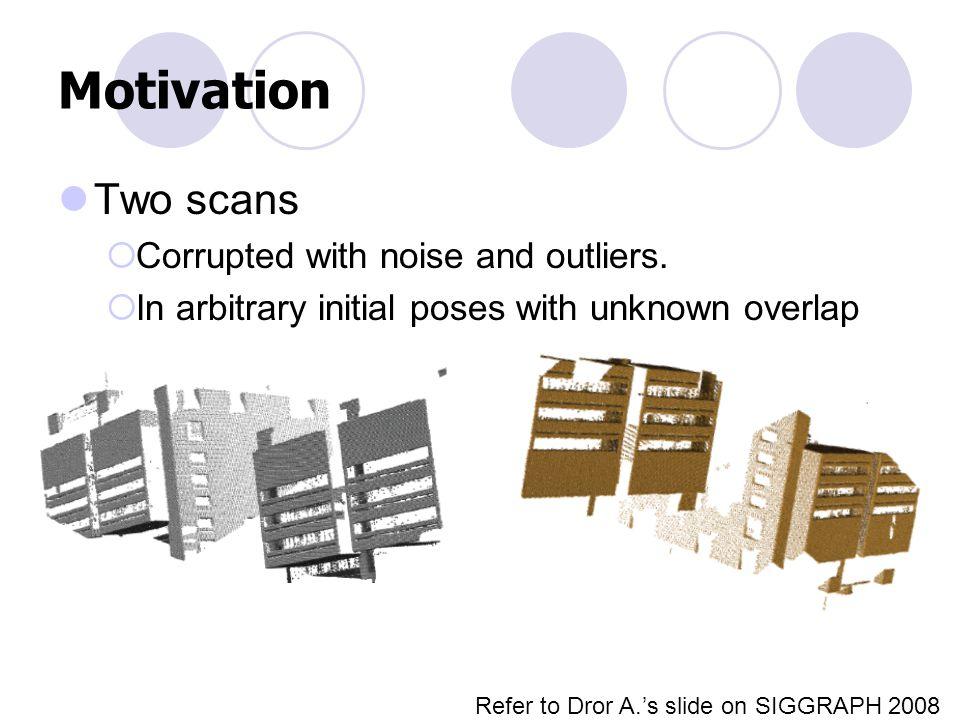 The 4PCS Algorithm Refer to Dror A.'s slide on SIGGRAPH 2008