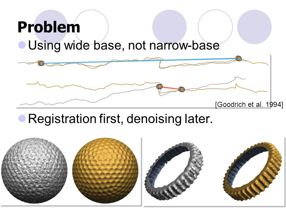 Problem Using wide base, not narrow-base Registration first, denoising later. [Goodrich et al. 1994]
