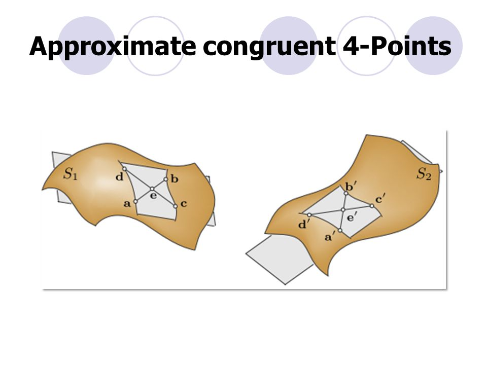 Affine invariants of 4-points set