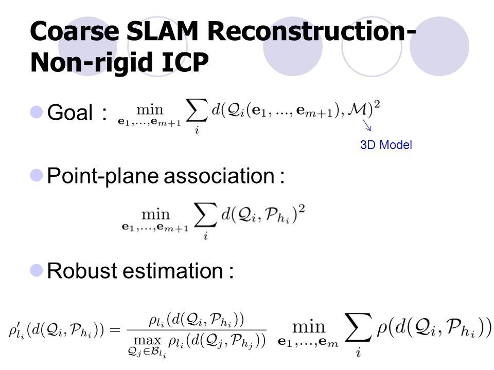 Coarse SLAM Reconstruction- Non-rigid ICP Goal : Point-plane association : Robust estimation : 3D Model