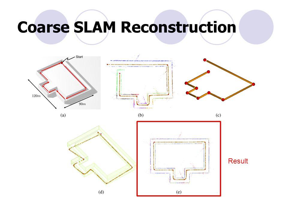Coarse SLAM Reconstruction Result