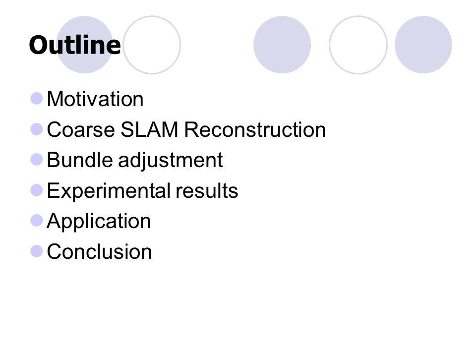 Outline Motivation Coarse SLAM Reconstruction Bundle adjustment Experimental results Application Conclusion
