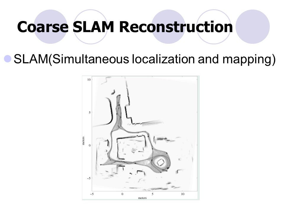 SLAM(Simultaneous localization and mapping)