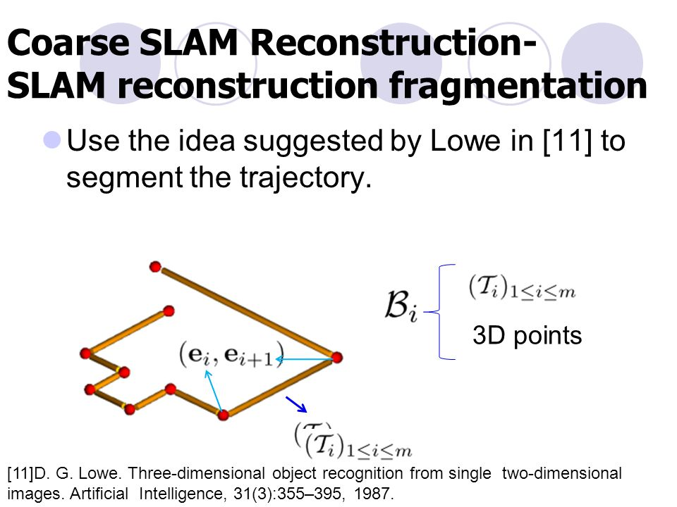 Coarse SLAM Reconstruction- SLAM reconstruction fragmentation Use the idea suggested by Lowe in [11] to segment the trajectory.