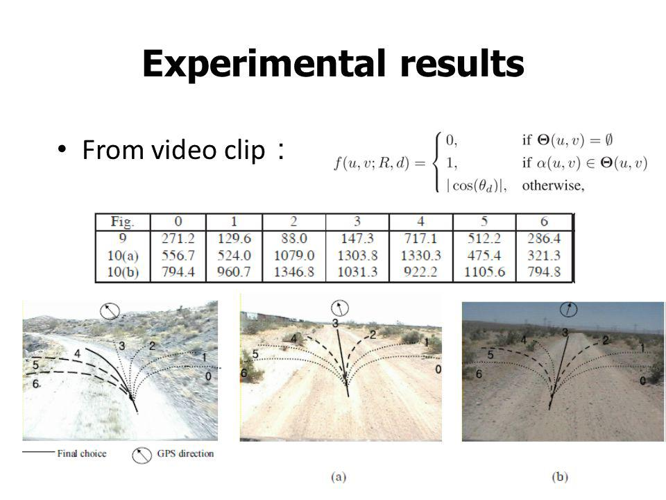 Experimental results From video clip :
