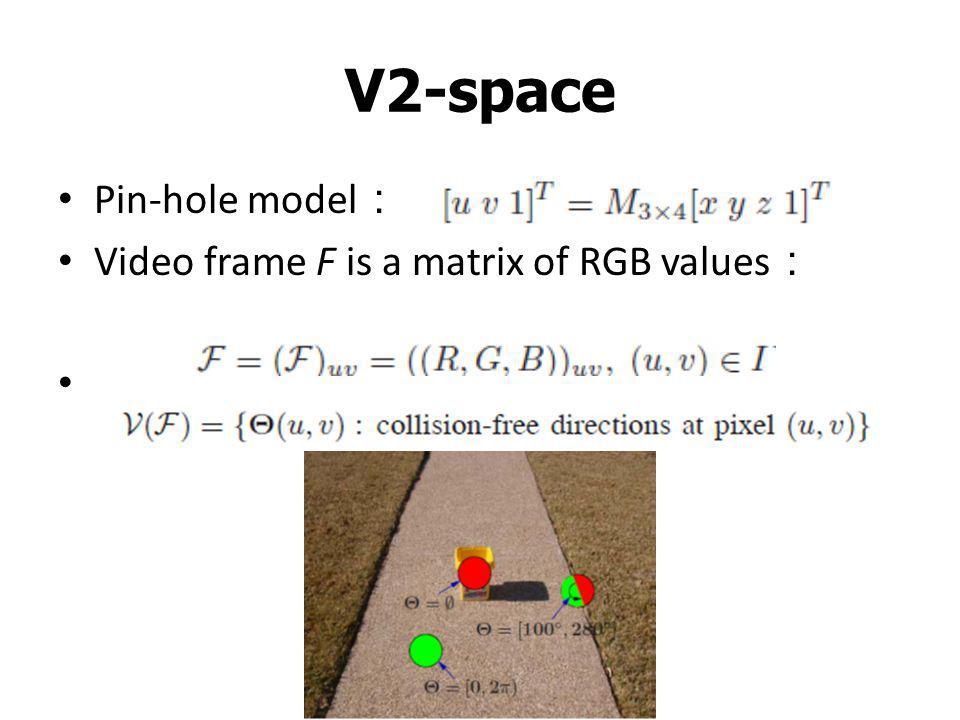 Algorithm : V2-space construction