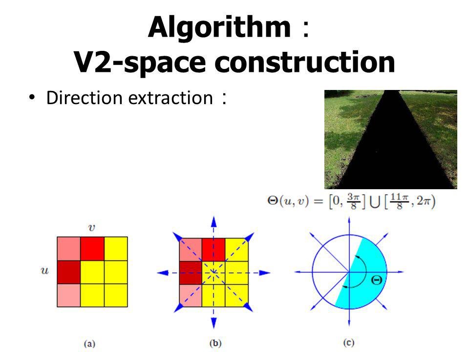 Algorithm : V2-space construction Direction extraction :