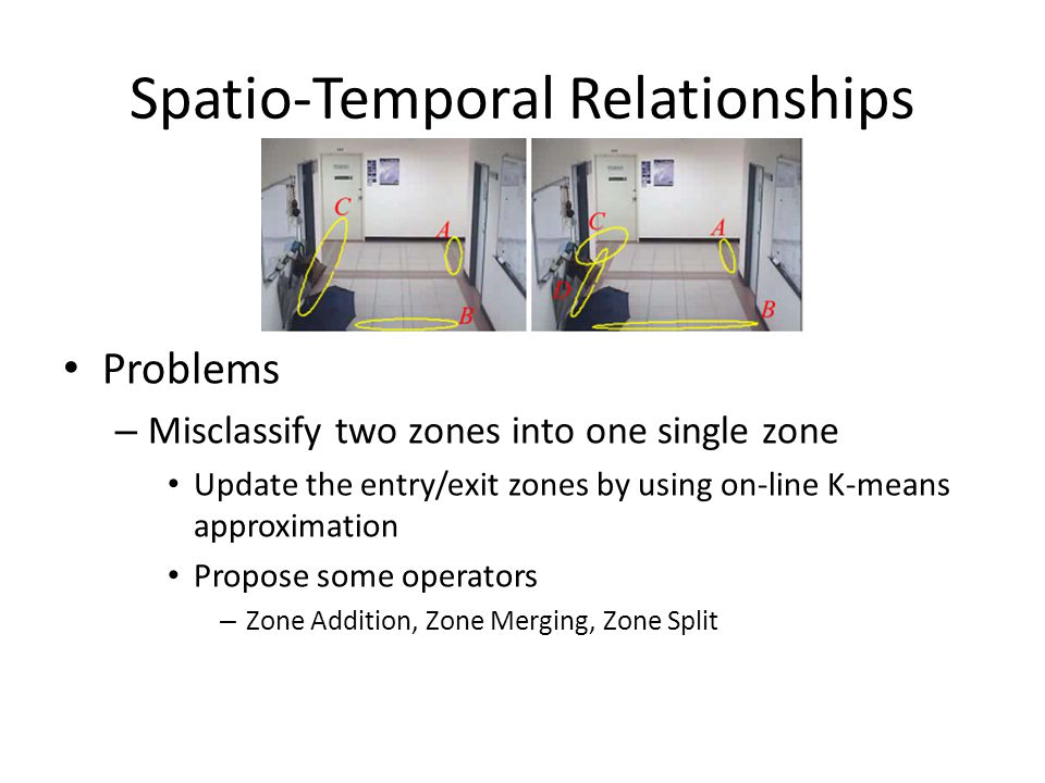 Spatio-Temporal Relationships Problems – Misclassify two zones into one single zone Update the entry/exit zones by using on-line K-means approximation Propose some operators – Zone Addition, Zone Merging, Zone Split