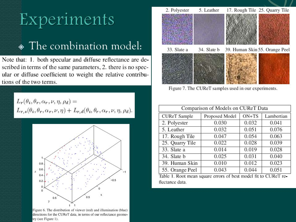  The combination model: