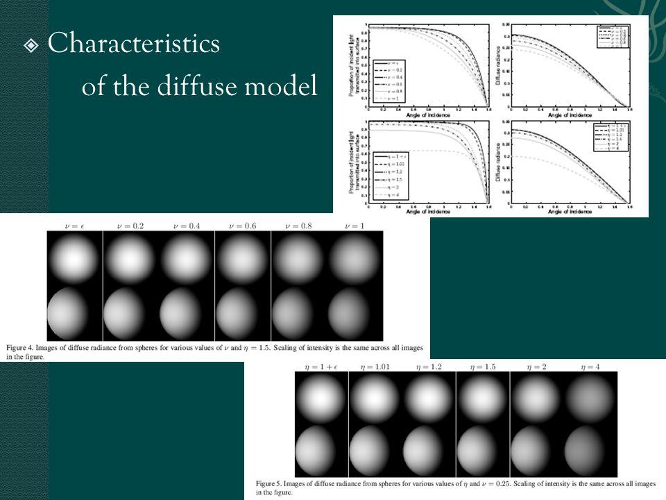  Characteristics of the diffuse model