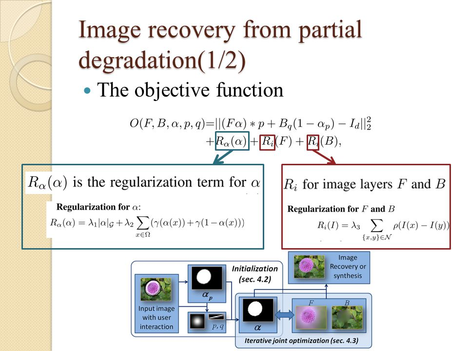 Image recovery from partial degradation(1/2) The objective function