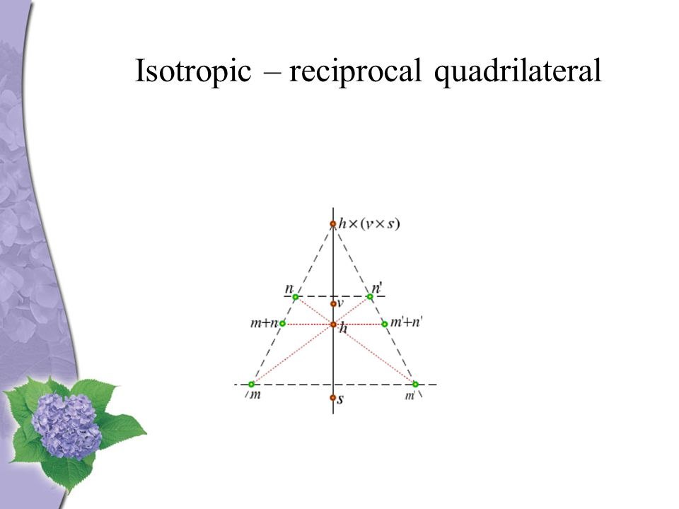 Isotropic – reciprocal quadrilateral