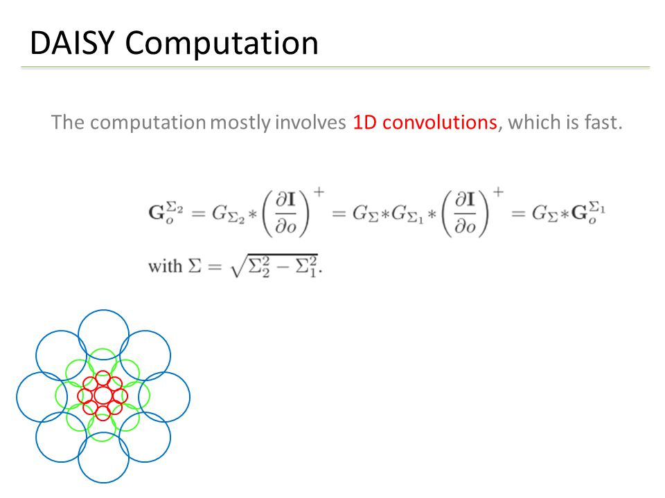 The computation mostly involves 1D convolutions, which is fast.