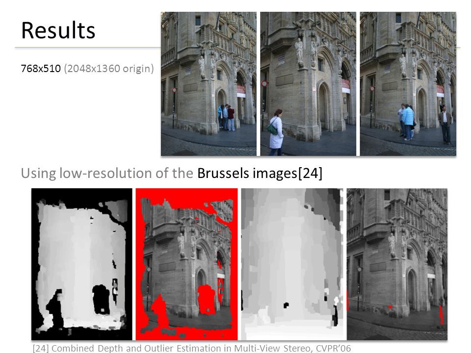 Results Using low-resolution of the Brussels images[24] 768x510 (2048x1360 origin) [24] Combined Depth and Outlier Estimation in Multi-View Stereo, CVPR'06