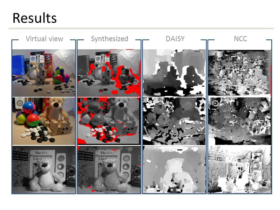 Results Virtual viewSynthesizedDAISYNCC