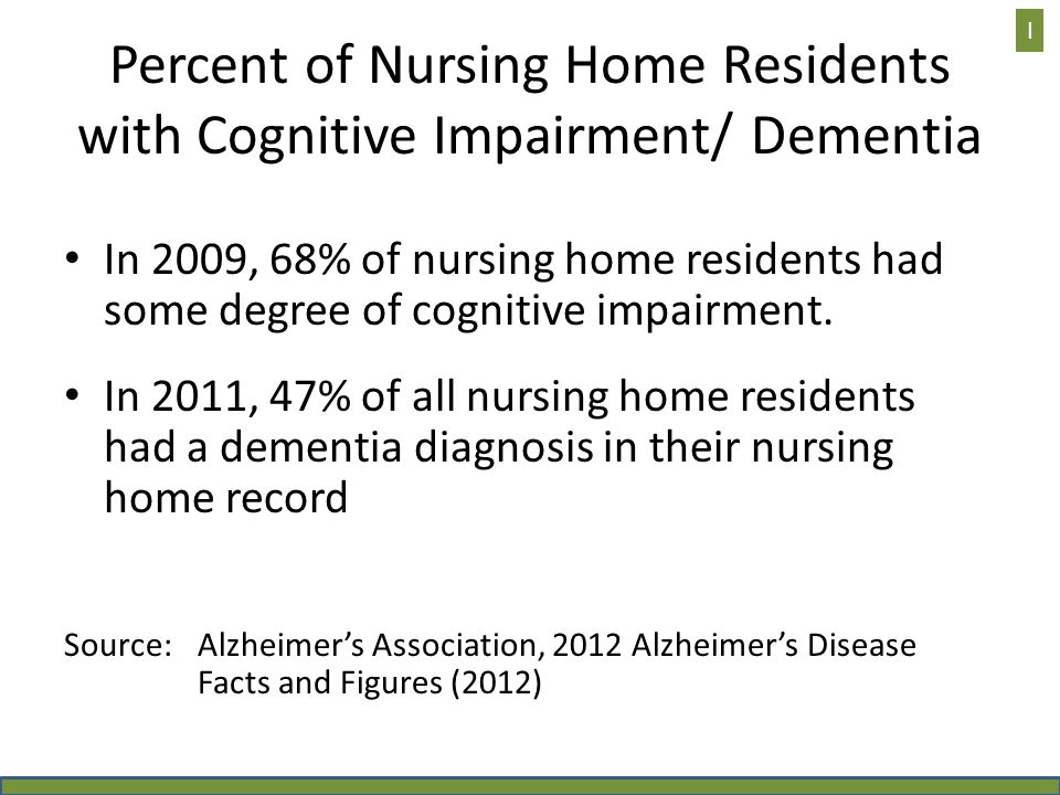 Percent of Nursing Home Residents with Cognitive Impairment/ Dementia In 2009, 68% of nursing home residents had some degree of cognitive impairment.