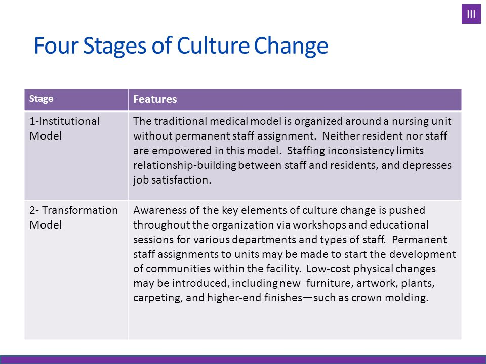 Four Stages of Culture Change Stage Features 1-Institutional Model The traditional medical model is organized around a nursing unit without permanent staff assignment.
