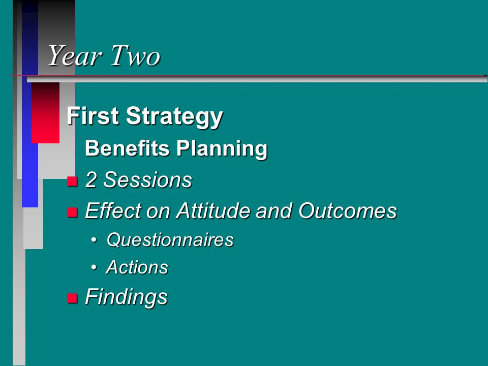 Year Two First Strategy Benefits Planning n 2 Sessions n Effect on Attitude and Outcomes QuestionnairesQuestionnaires ActionsActions n Findings