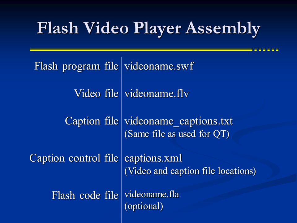 Flash Video Player Assembly Flash program file videoname.swf Video file videoname.flv Caption file videoname_captions.txt (Same file as used for QT) Caption control file captions.xml (Video and caption file locations) Flash code file videoname.fla (optional)